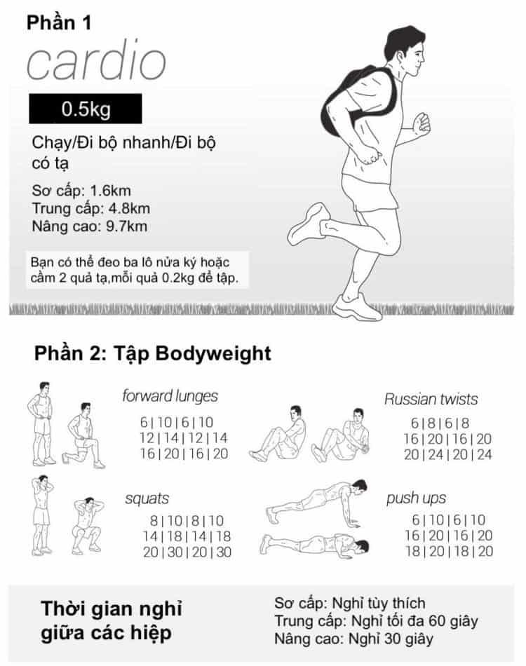 30 bài tập cardio giảm cân giảm mỡ hiệu quả đơn giản tại nhà - Ngày 13