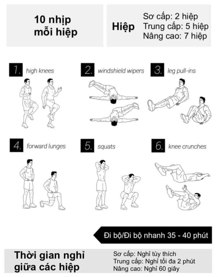 Ngay 30 tap the duc giam can tai nha 30 bài tập Cardio giảm cân giảm mỡ hiệu quả đơn giản tại nhà