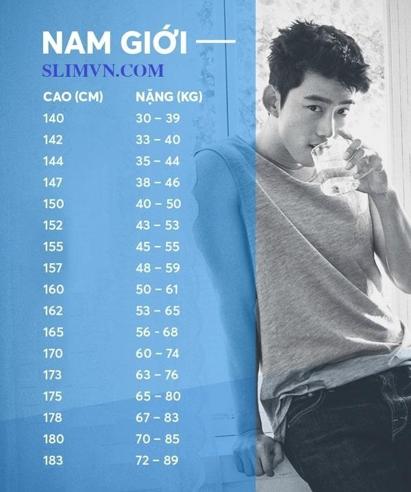 Bảng Cách tính chiều cao cân nặng của nam giới - SLIMVN.COM